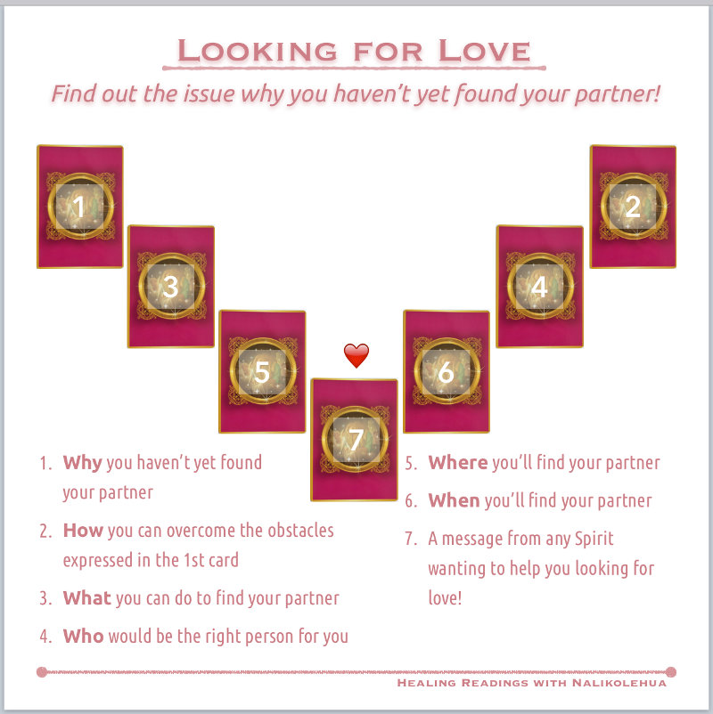 Are you looking for love? ~Angel card love readings