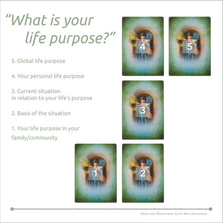 Life purpose angel card spread